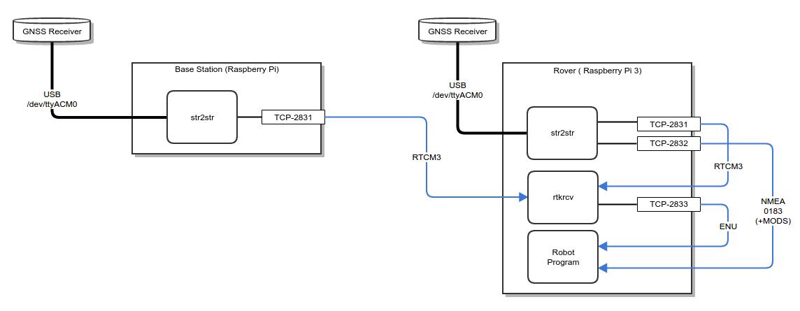 电路 电路图 电子 设计 素材 原理图 1144_445